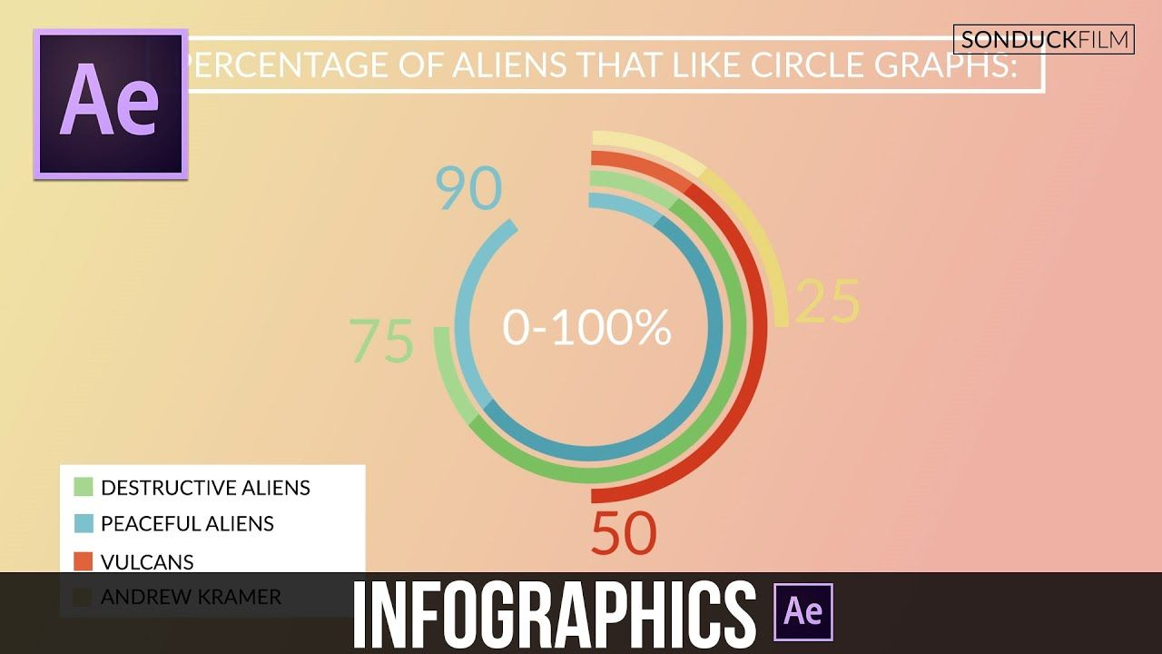 maxresdefault 5 19 - 精确的信息图形和受控表达式After Effects Tutorial Precise Infographics with Controlled Expressions